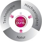 Diagramm Nova Pure de
