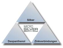 Microsilver Basis Wirkstoffe de